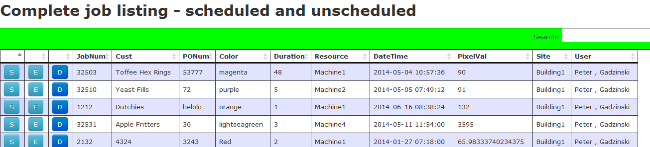 Scheduled and unscheduled jobs listed in scheduling software